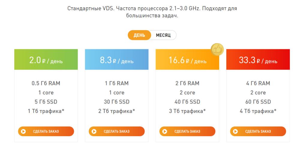 тарифы хостинга VDSina
